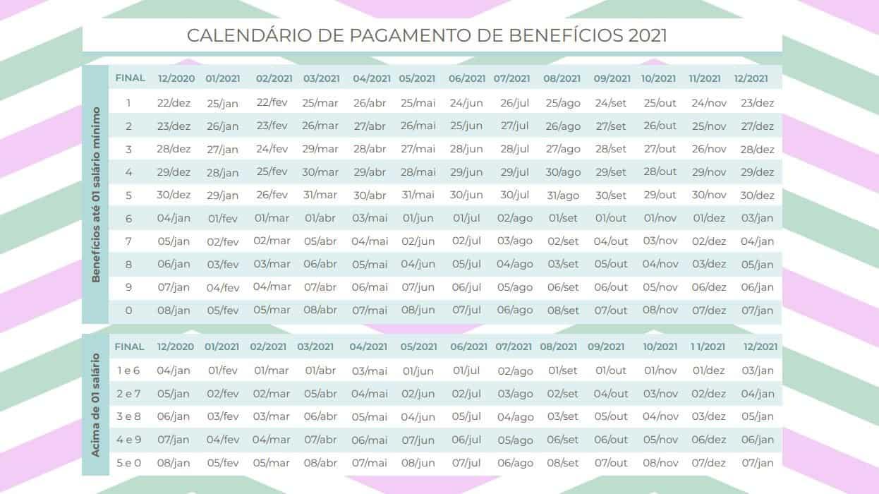 Novas datas de pagamentos de aposentados e pensionistas do INSS de 2021
