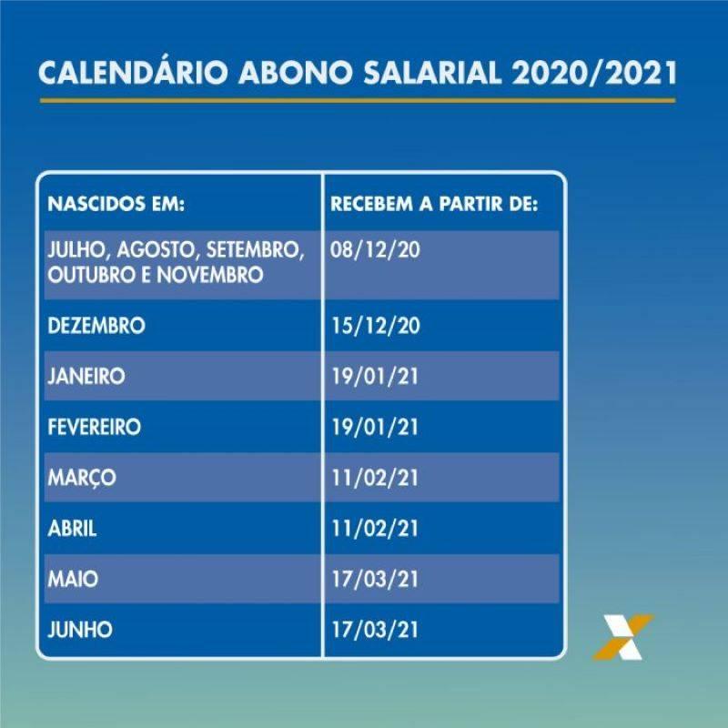 calendário abono salarial pis pasep 2021